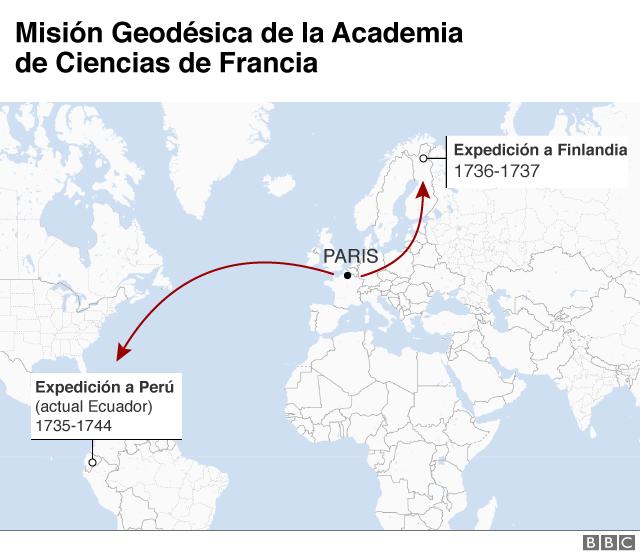 Mapa expediciones