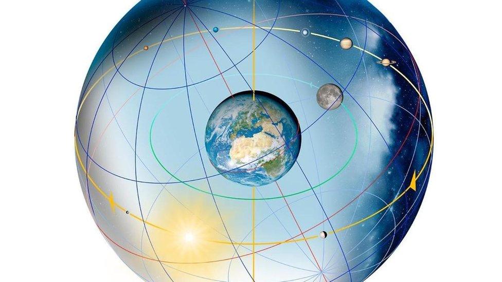 Una imagen que representa los movimientos de la Tierra