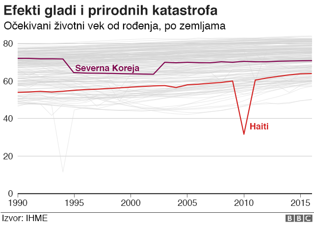 Grafikon