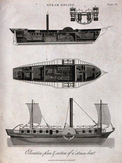 Planta y perfil de una embarcación de propulsión a vapor con ruedas de paleta laterales