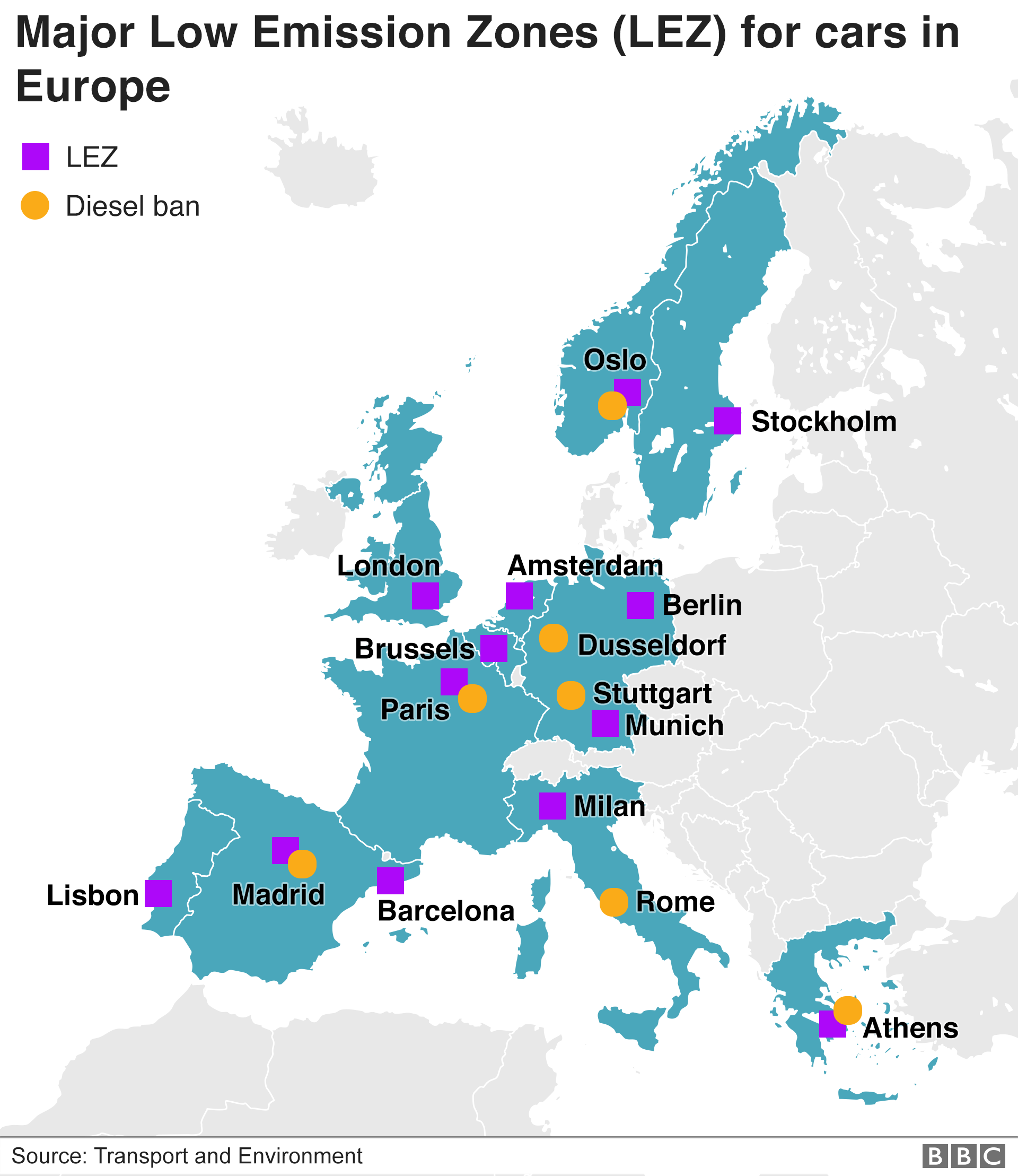 majow low emission zones in EUROPE