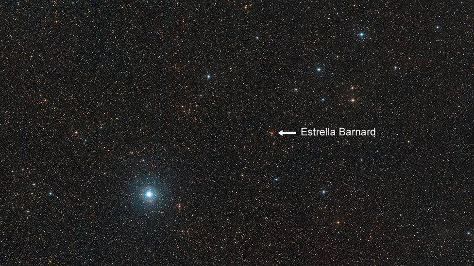 Localización de la estrella Barnard.