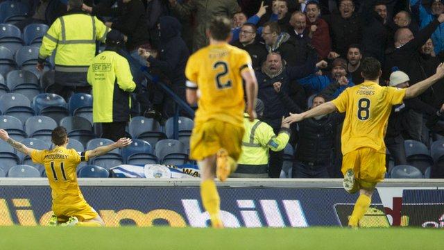 Goals - Rangers 2-2 Morton