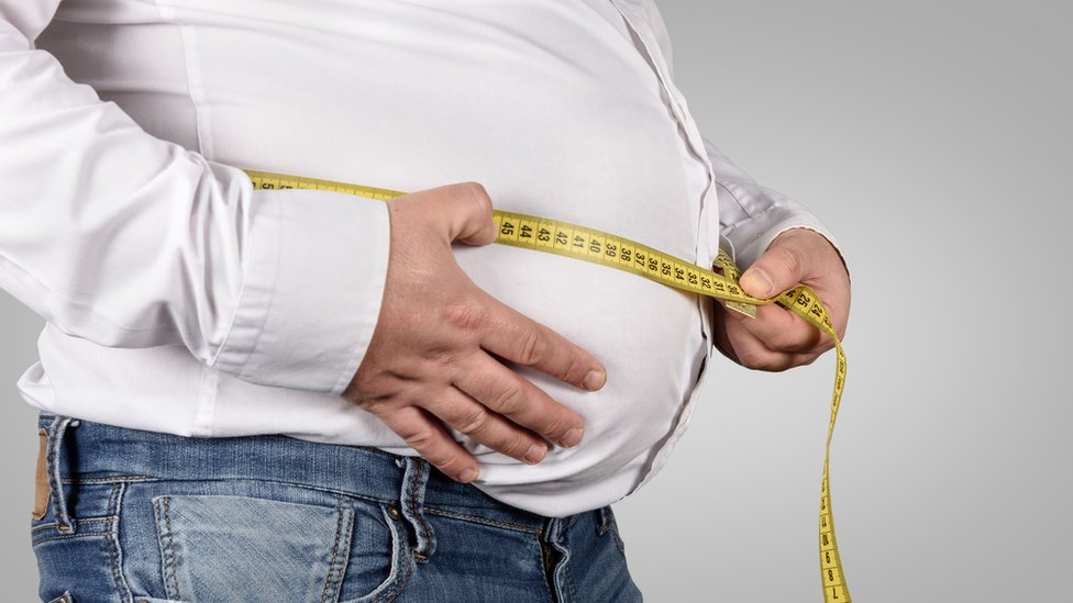 Coronavirus Does Being Overweight Or Obese Affect How Ill People Get Bbc News