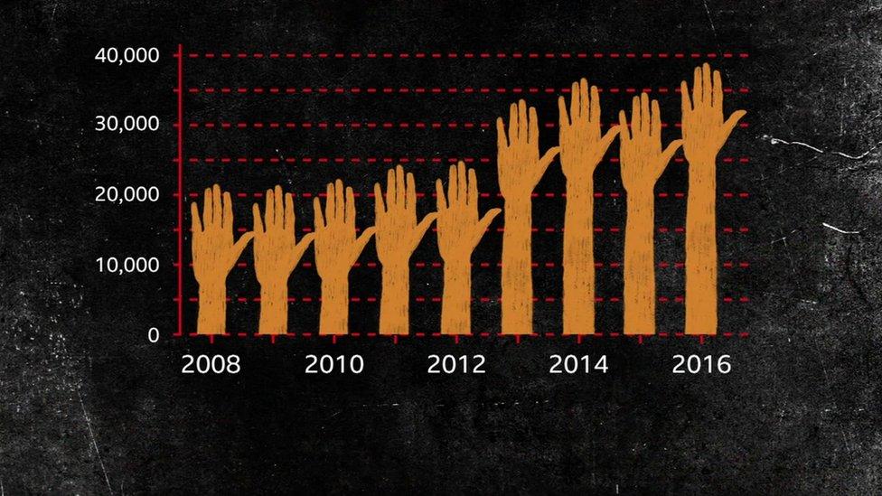 Resmi verilere göre, polise bildirilen tecavüz vakası sayısı artıyor.