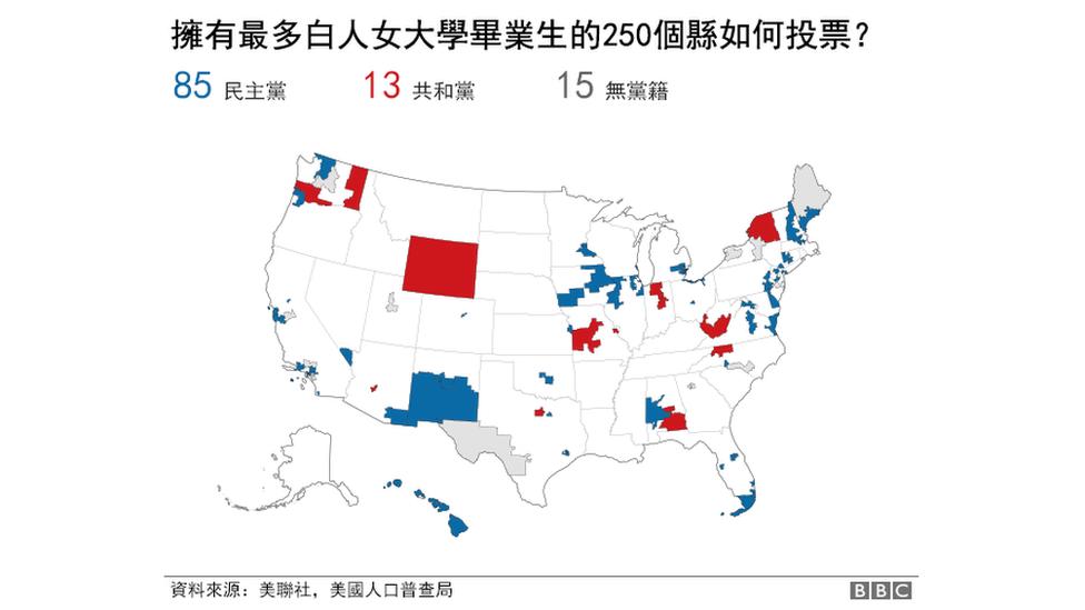 美國中期選舉結果分析