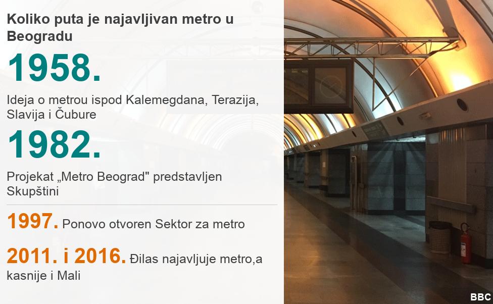 Mapa metroa