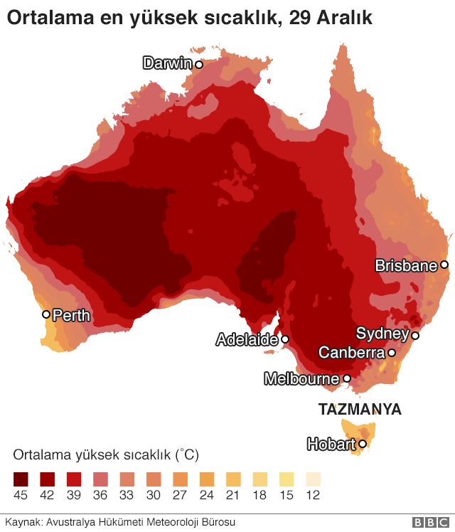 Avustralya sıcaklık