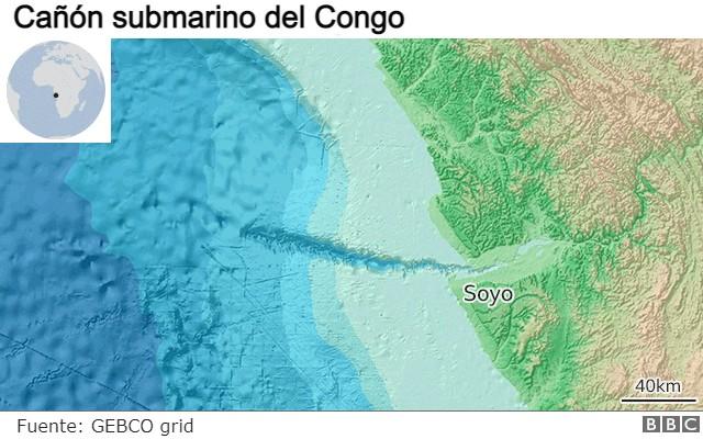 Cañón submarino