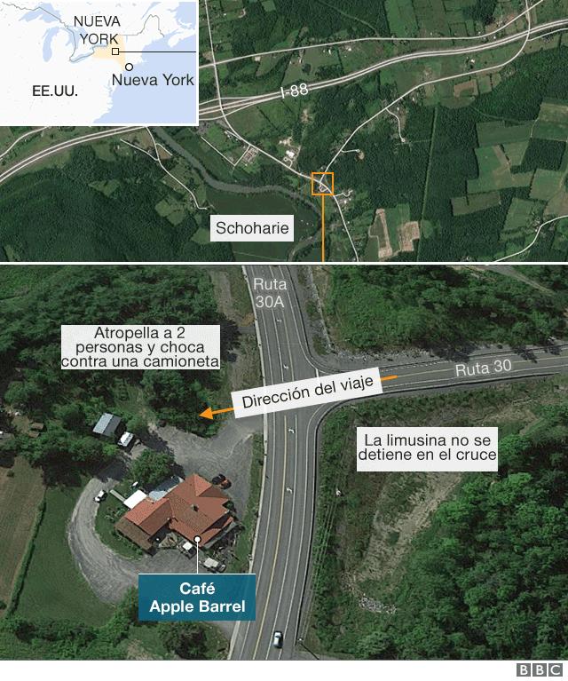 Mapa trayecto del accidente de la limusina.