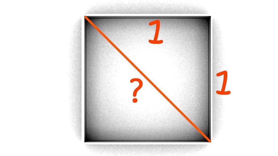 Cuadrado y diagonal