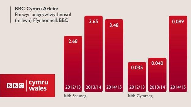 graff arlein bbc
