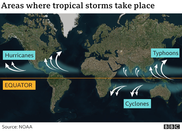 Names for tropical cyclones in different parts of the world