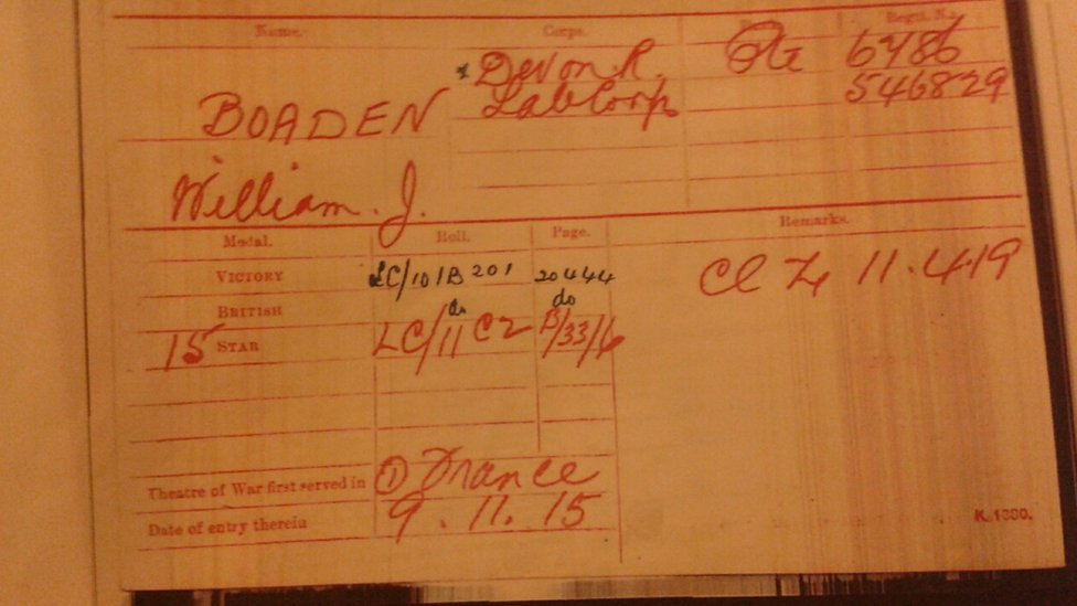 National Archive record of Pte Boaden's service record