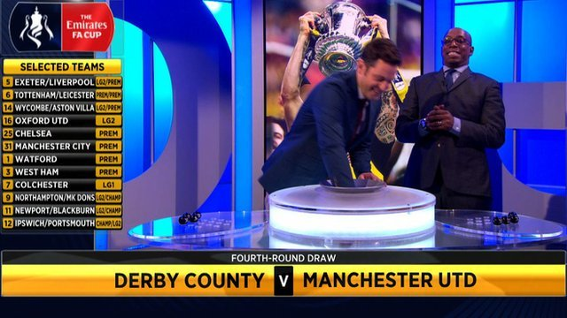Away draws for Premier League big boys