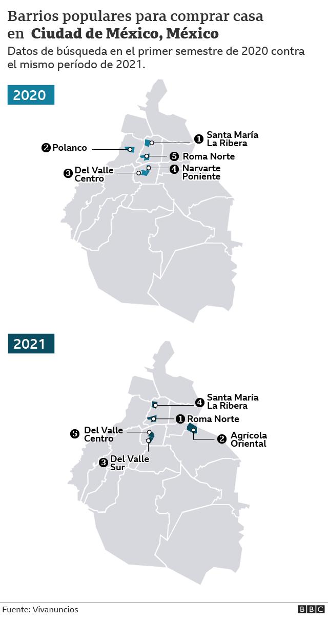 Mapa de CDMX con la tendencia de búsqueda de propiedades 2020- 2021