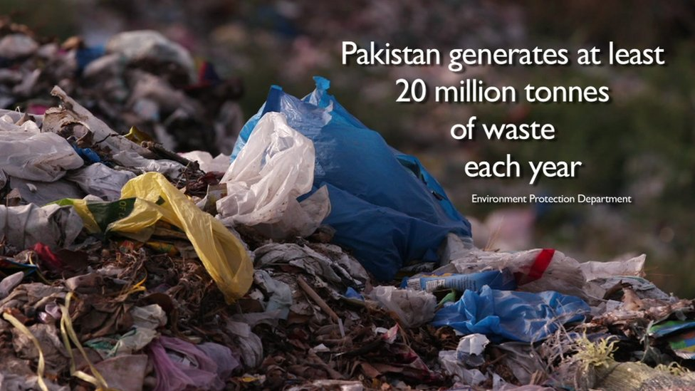 Poster image stating 'Pakistan generates at least 20 million tonnes of waste each year. Source: Environment Protection Department