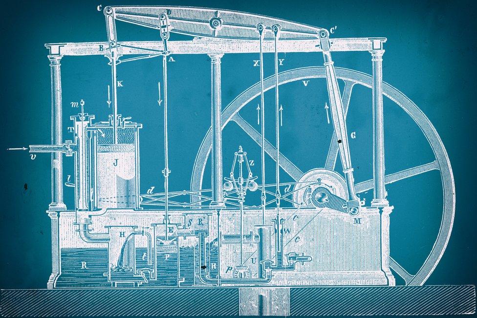 James Watt's double-acting steam engine (1769)