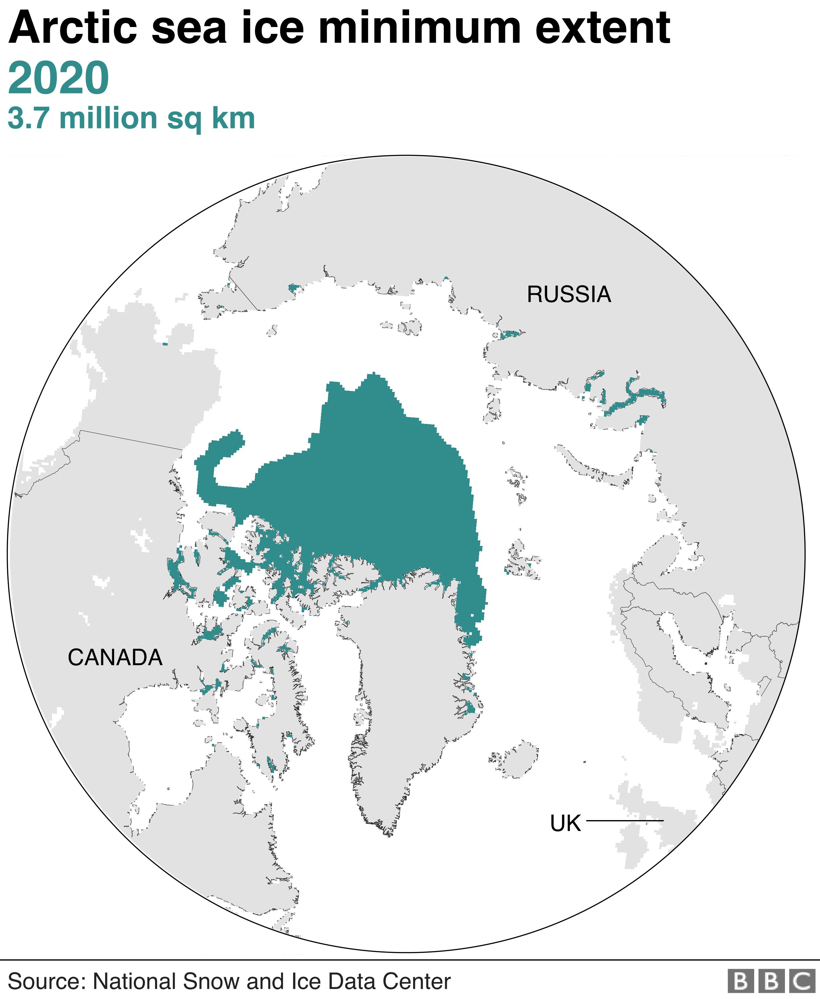 Arctic ice 2020