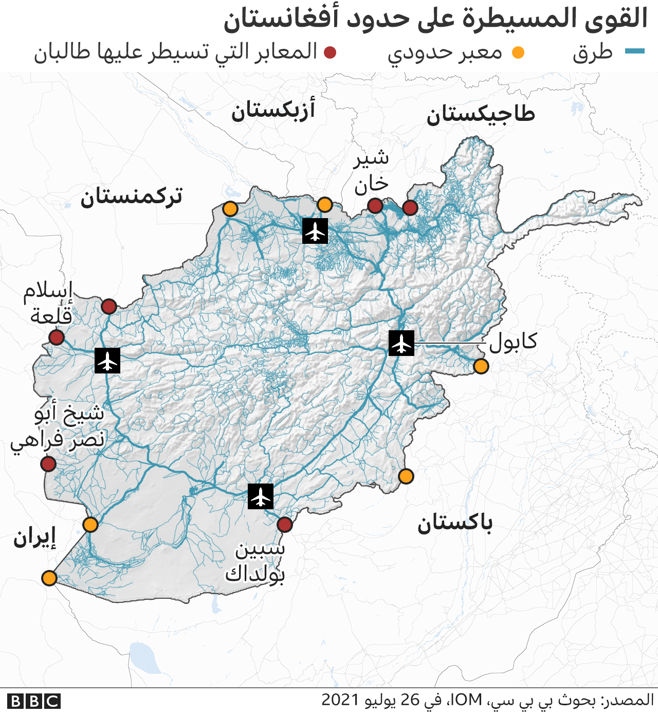القوى المسيطرة على حدود أفغانستان