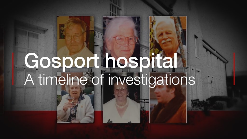 Gosport hospital deaths: Timeline shows investigation