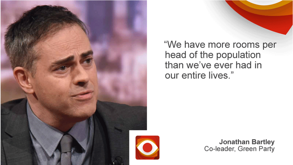 Jonathan Bartley saying: We have more rooms per head of the population than we've ever had in our entire lives.