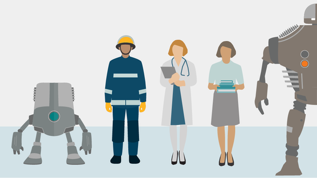 Robots graphic