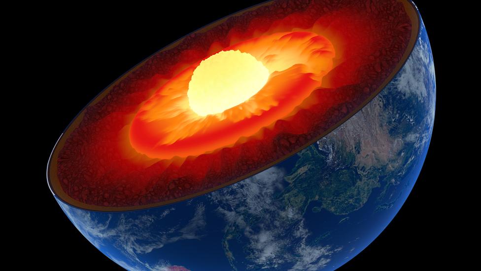 Ilustración de las capas del interior de la Tierra