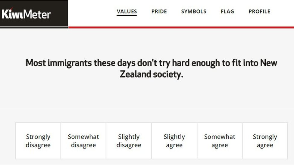 "KiwiMeter: ""Most immigrants these days don't rry hard enough to fit into New Zealand society"""
