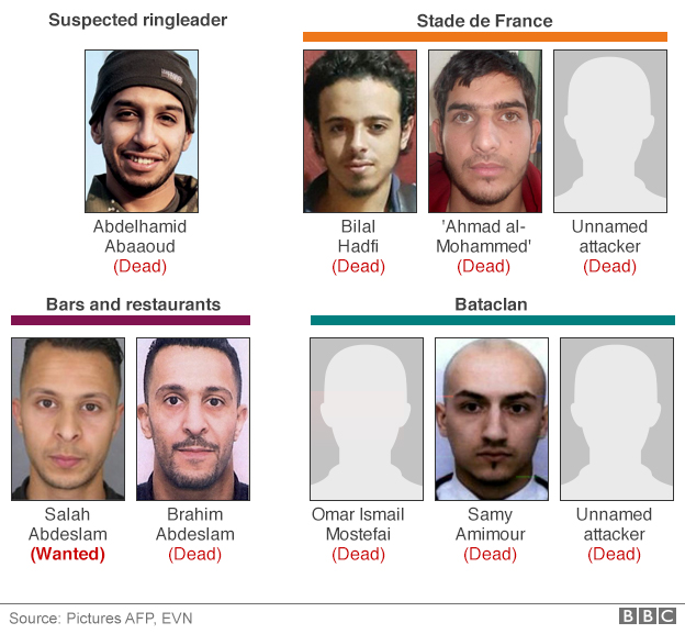 Mugshots of the men behind the Paris attacks