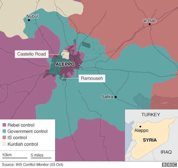 Map showing control of Aleppo - 3 October 2016