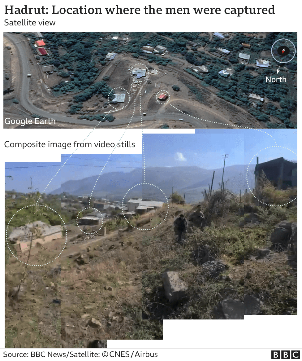 Comparison of satellite view of Hadrut and stills from the video