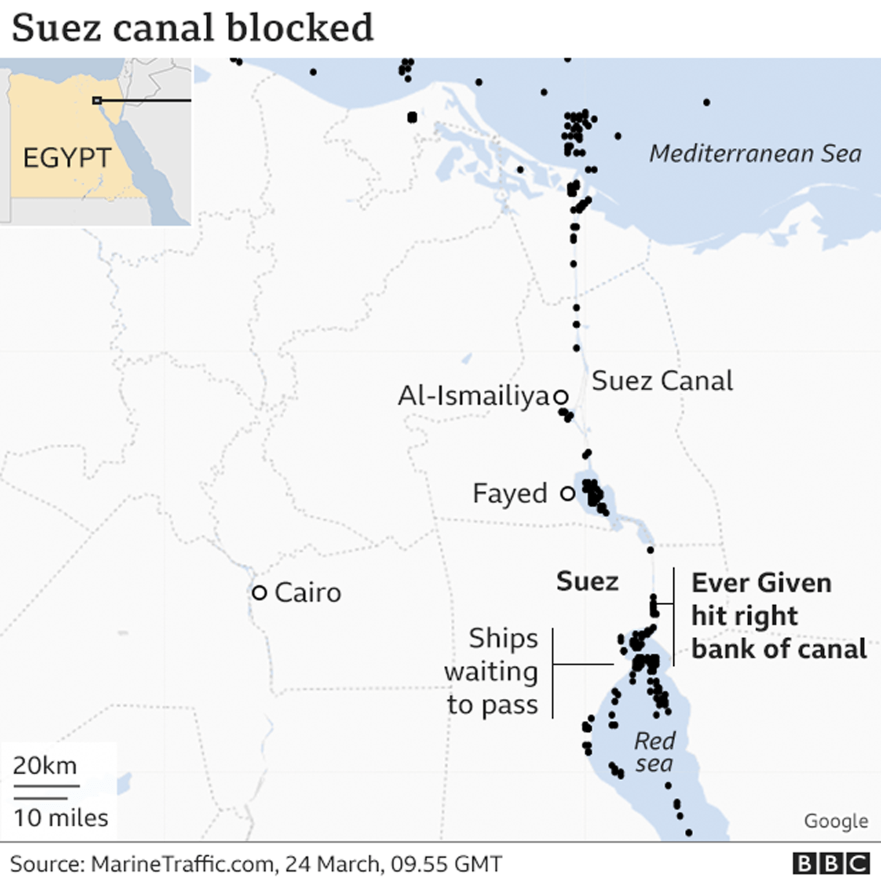 Egypt's Suez Canal blocked by huge container ship - BBC News