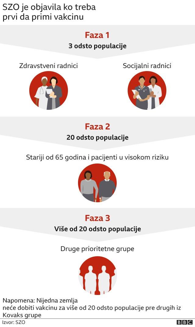 vakcine korona szo