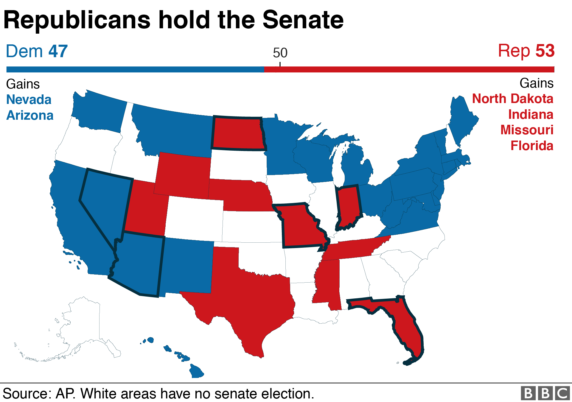 Us Mid Term Election Results 2018 Maps Charts And Analysis Bbc News