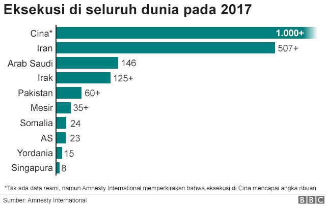 eksekusi 2017
