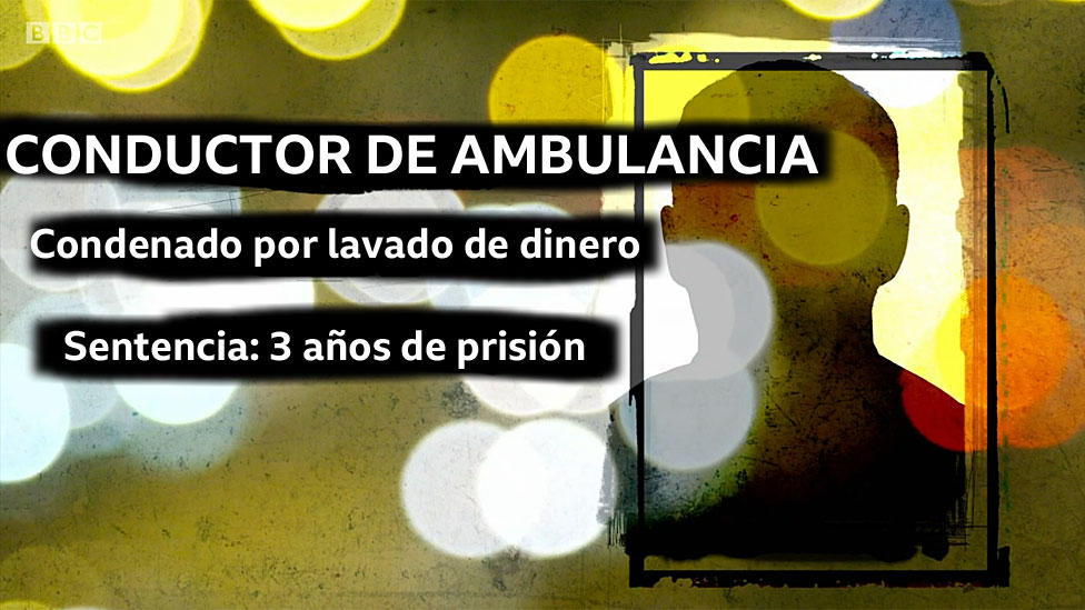 Imagen con texto que dice: Conductor de Ambulancia; Condenado por lavado de dinero; Sentencia: 3 años de prisión