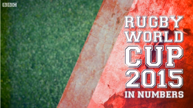 The Rugby World Cup in numbers