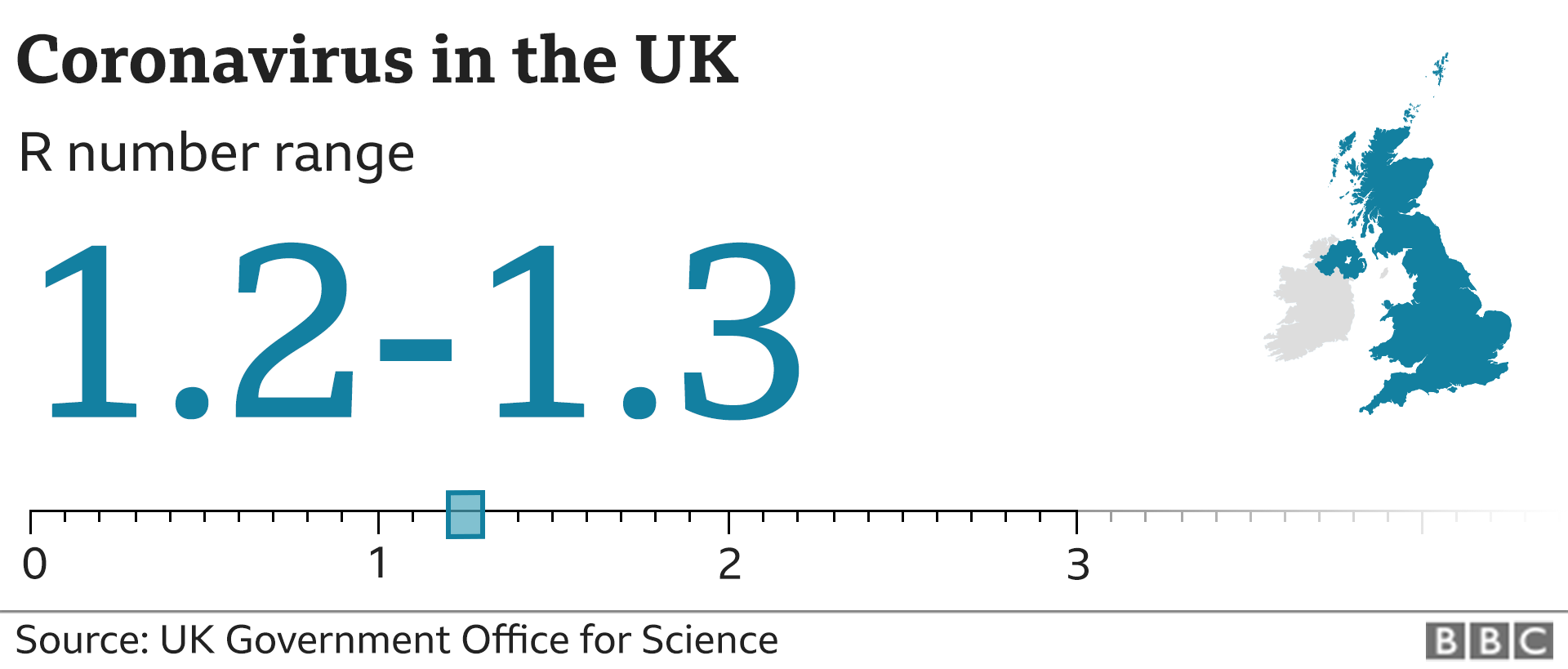 Graphic showing the estimated R number in the UK is between 1.2 and 1.3. Updated 15 Jan