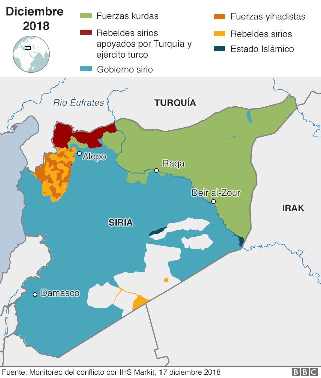 Situación del conflicto en Siria a diciembre de 2018