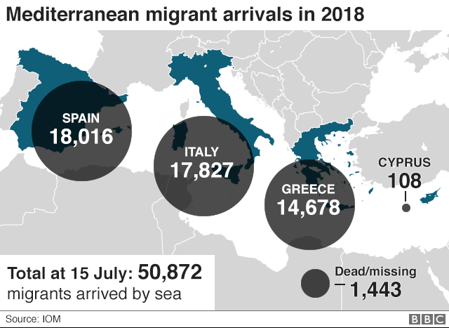 Migrant arrivals by sea across the Mediterranean