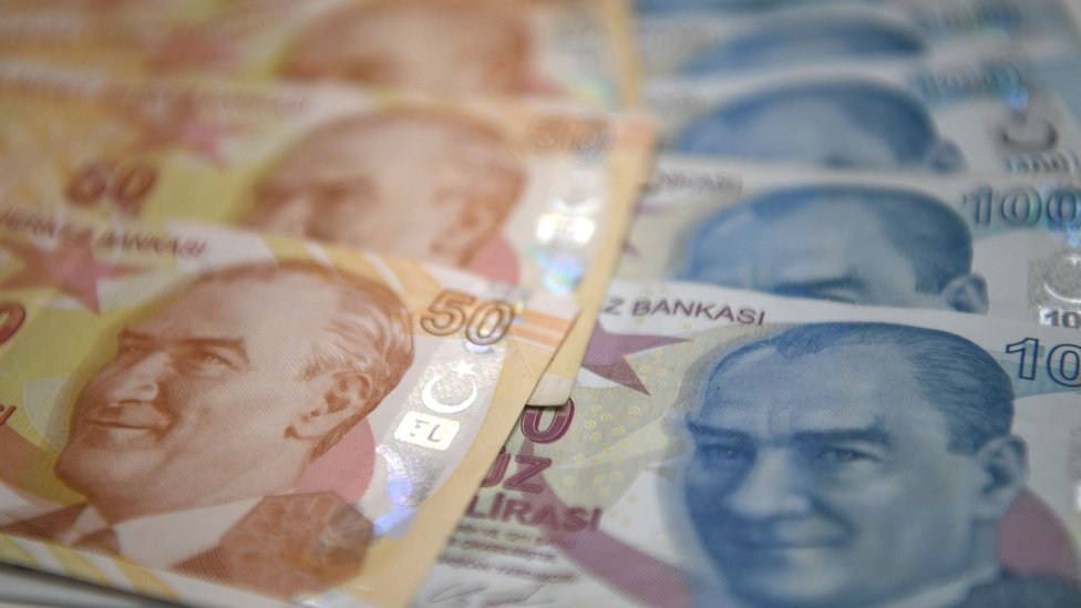 Turkish lira bank notes