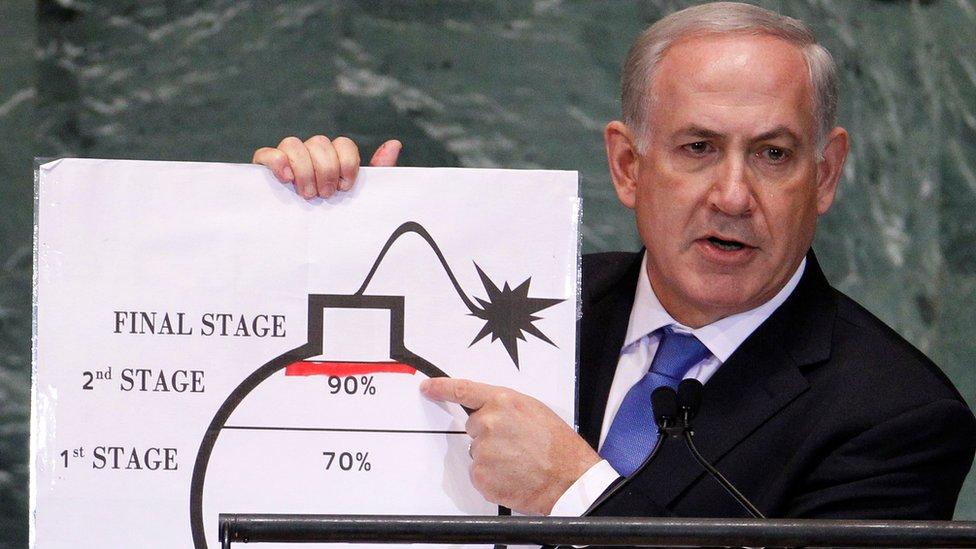 Netanyahu en la ONU