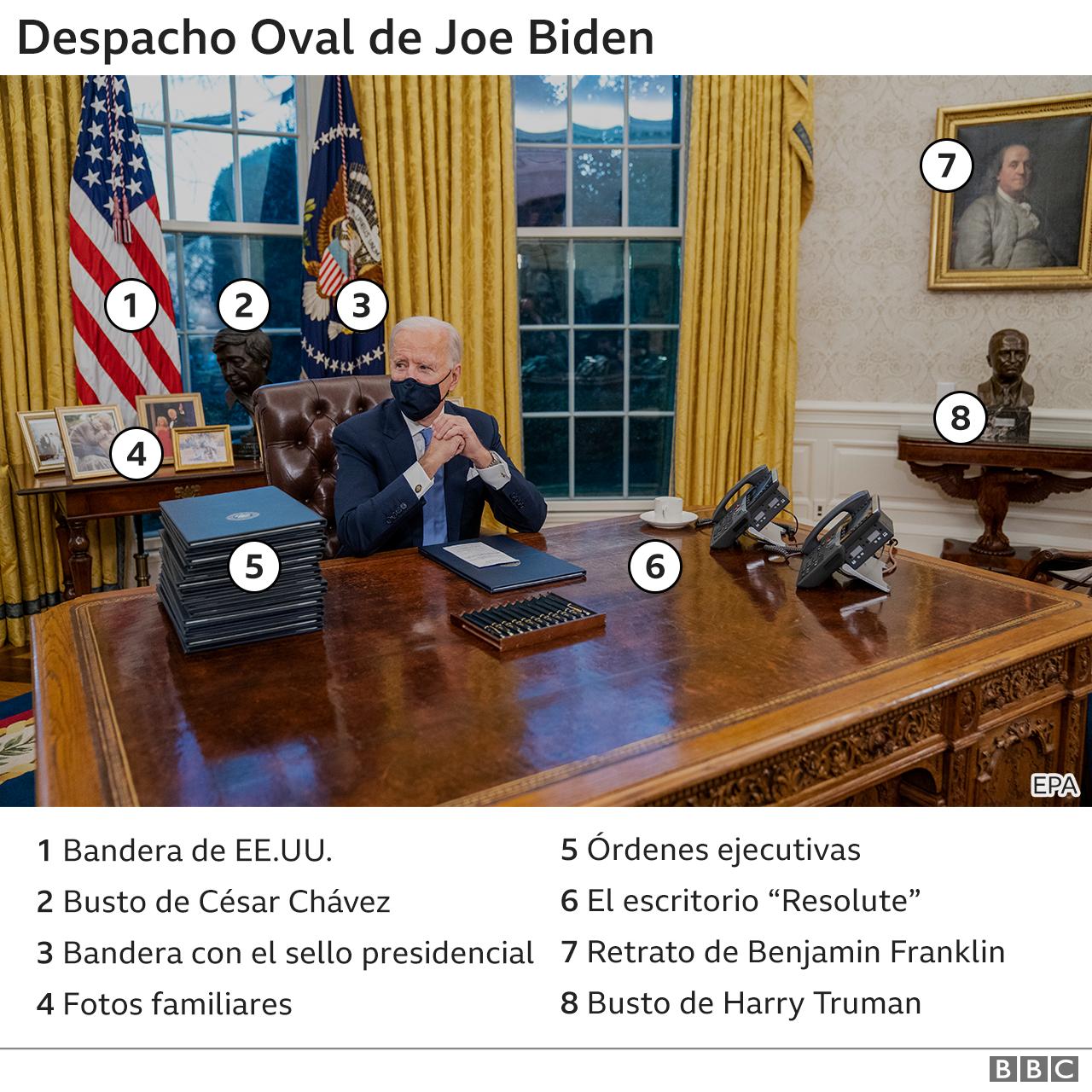 Foto de Biden con la explicación de los cambios.