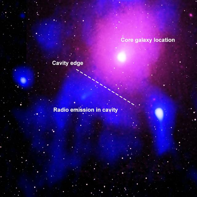 مركز المجرة