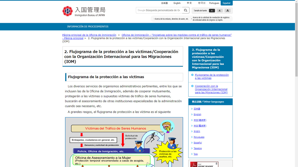 Sitio web del Bureau de Inmigración de Japón