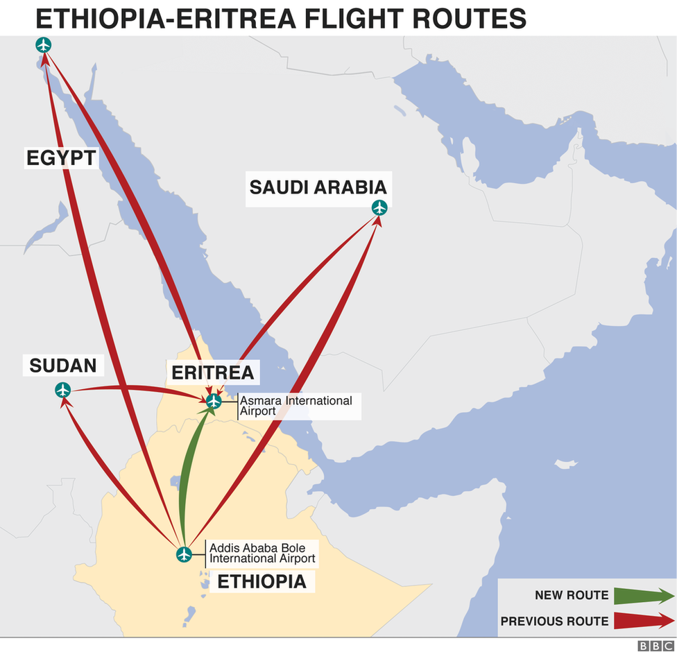 Map showing old versus new flight routes from Ethiopia to Eritrea