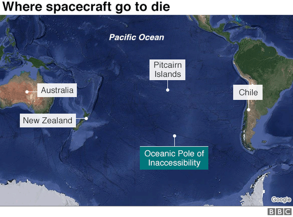 Map showing the oceanic point of inaccessibility