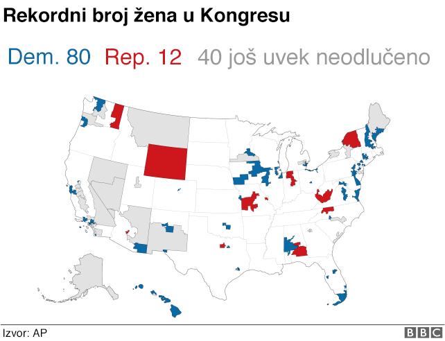 Nikad nije bilo više žena u Kongresu