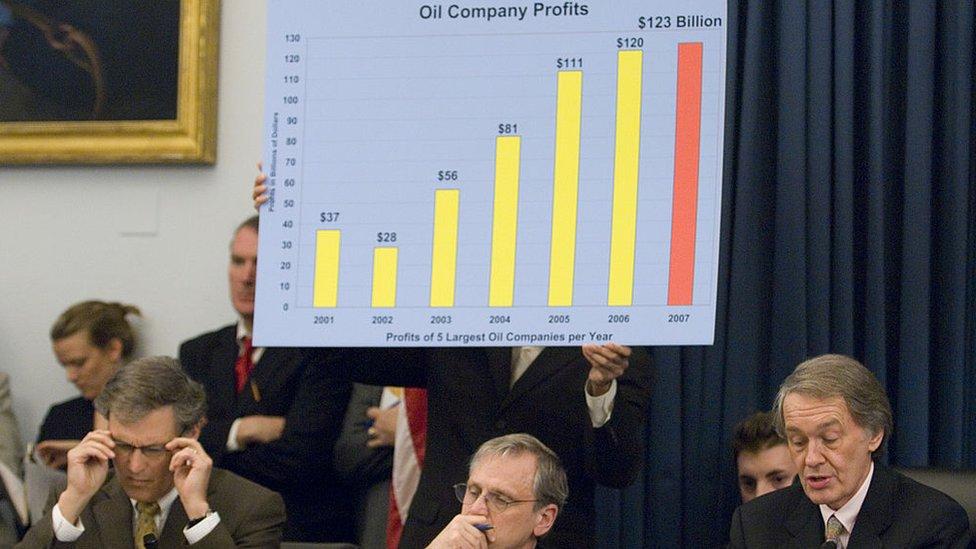 Comparecencia de los CEOs de las principales petroleras estadounidenses.